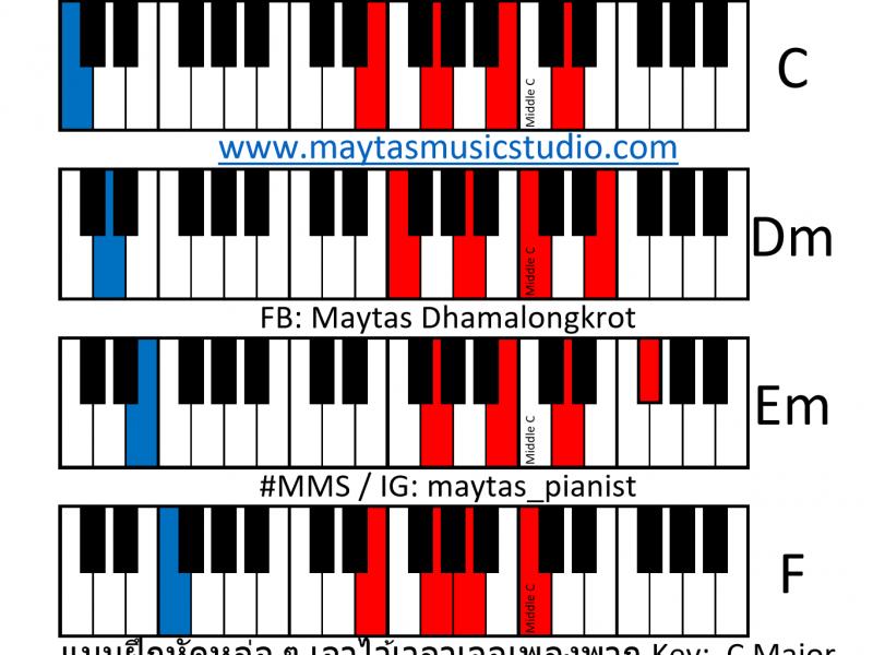 คอร์ด ในเพลงที่เป็น Key : C Major แบบหล่อ ๆ เอาไว้จีบสาว